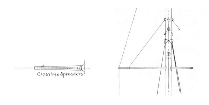 lexus ct 200h fuse box  lexus  auto fuse box diagram